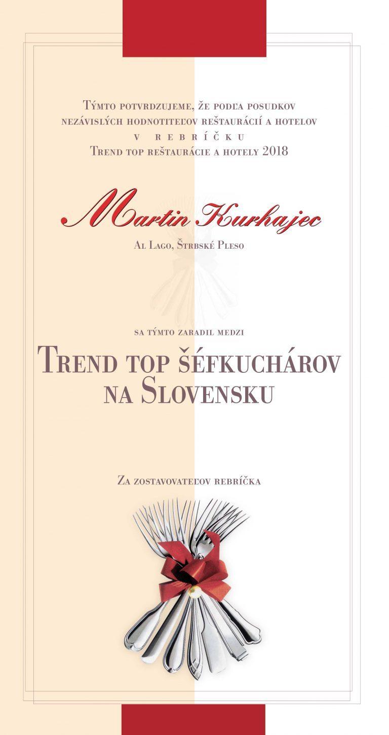 top-sefkuchar-2018